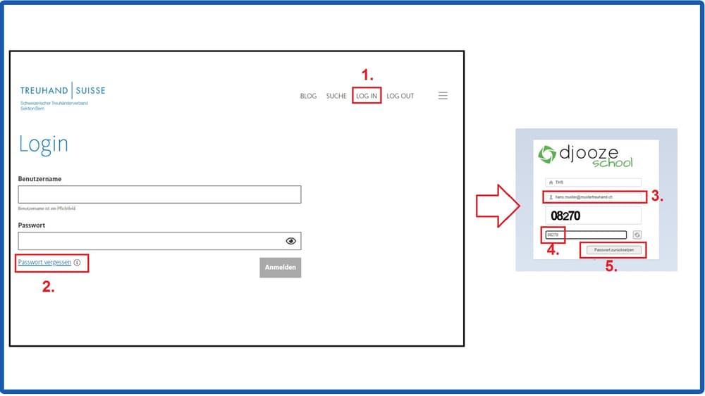 Passwort vergessen Screen